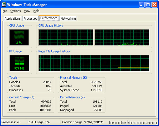 RAM, Memory Usage, CPU Usage, Paging in terms of LoadRunner